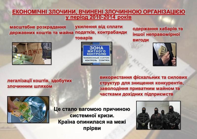 """ГПУ наочно показали, як Янукович """"зачищав"""" Майдан (ІНФОГРАФІКА) - фото 32"""