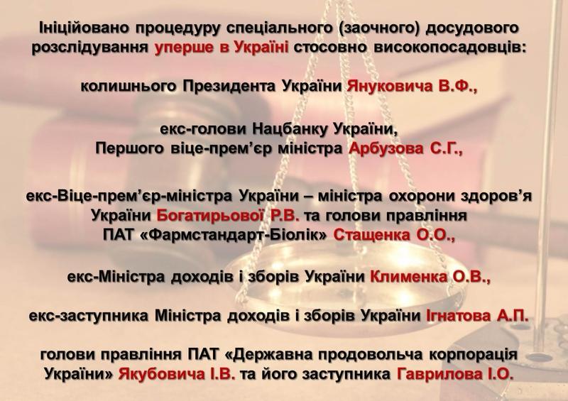 """ГПУ наочно показали, як Янукович """"зачищав"""" Майдан (ІНФОГРАФІКА) - фото 34"""