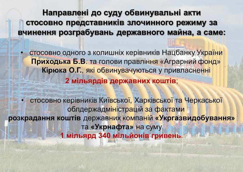 """ГПУ наочно показали, як Янукович """"зачищав"""" Майдан (ІНФОГРАФІКА) - фото 35"""