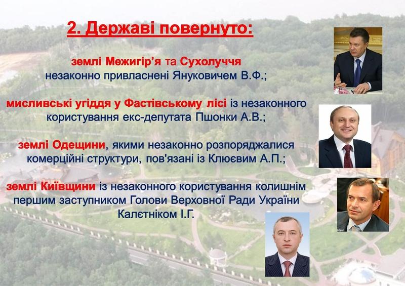 """ГПУ наочно показали, як Янукович """"зачищав"""" Майдан (ІНФОГРАФІКА) - фото 37"""