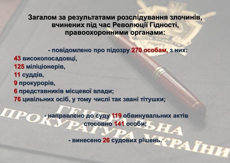 """ГПУ наочно показали, як Янукович """"зачищав"""" Майдан (ІНФОГРАФІКА) - фото 39"""