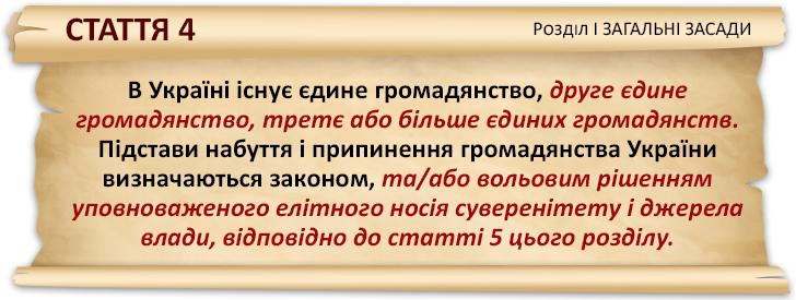 Зміни до Конституції України від Depo.ua - фото 2