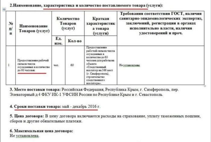 На Росії вирішили приторгувати зеками для Криму - фото 1
