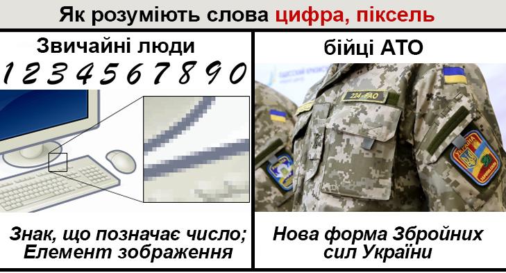 Словник фронтового сленгу в картинках, Частина 2 - фото 8
