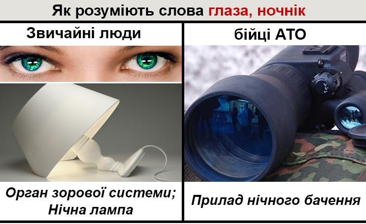 Словник фронтового сленгу в картинках, Частина 1 - фото 4
