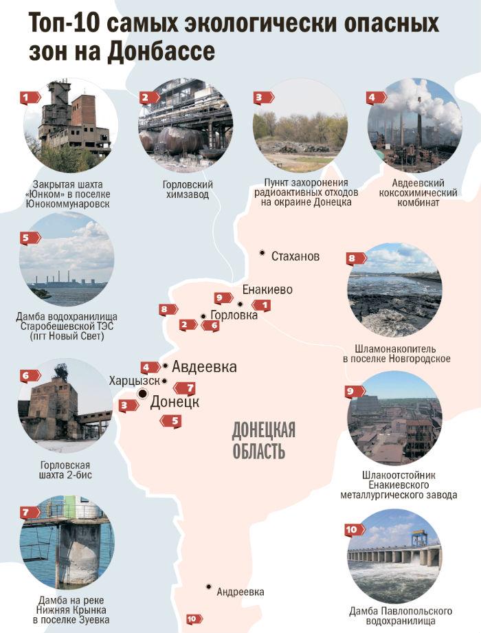 """Де пролягає """"червона лінія"""" для Донбасу - фото 1"""