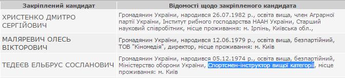 """Відомий """"регіонал"""" Тадеєв працює інструктором у Полторака - фото 1"""