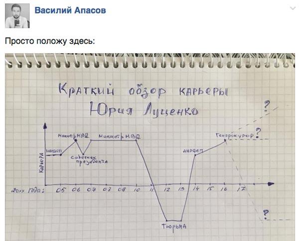 Як соцмережі тролять Луценко-генпрокурора (ФОТОЖАБИ) - фото 8