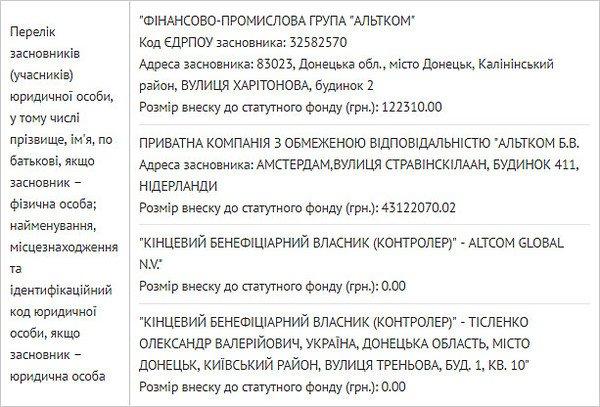 """""""Пекельну"""" трасу """"Дніпро - Миколаїв"""" ремонтуватиме донецька фірма"""