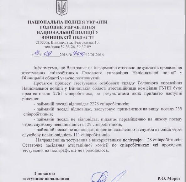 Результати атестації на Вінниччині: Через службову невідповідність звільнено 111 поліцейських - фото 1