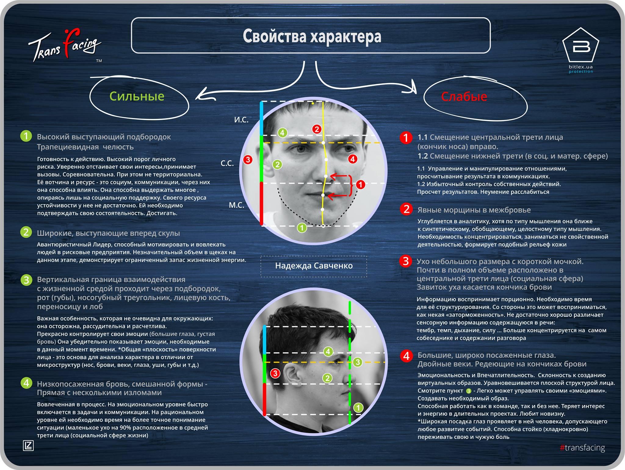 Про що розповіло обличчя Савченко фізіогномісту - фото 2