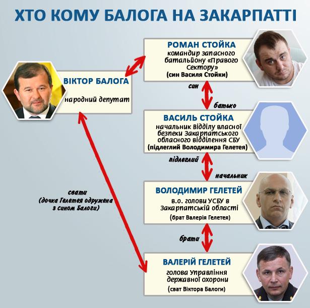 """Порошенко о событиях в Мукачево: """"Этот сценарий Кремля является очевидным"""" - Цензор.НЕТ 231"""
