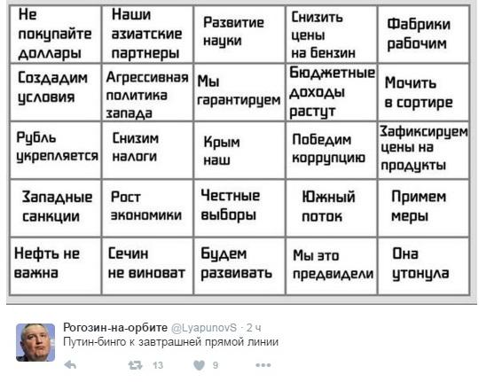 Як українці та росіяни тролять пряму лінію Путіна - фото 7