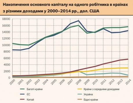 В офшорах осіло 1,5-2 річних ВВП України, - ЗМІ - фото 1
