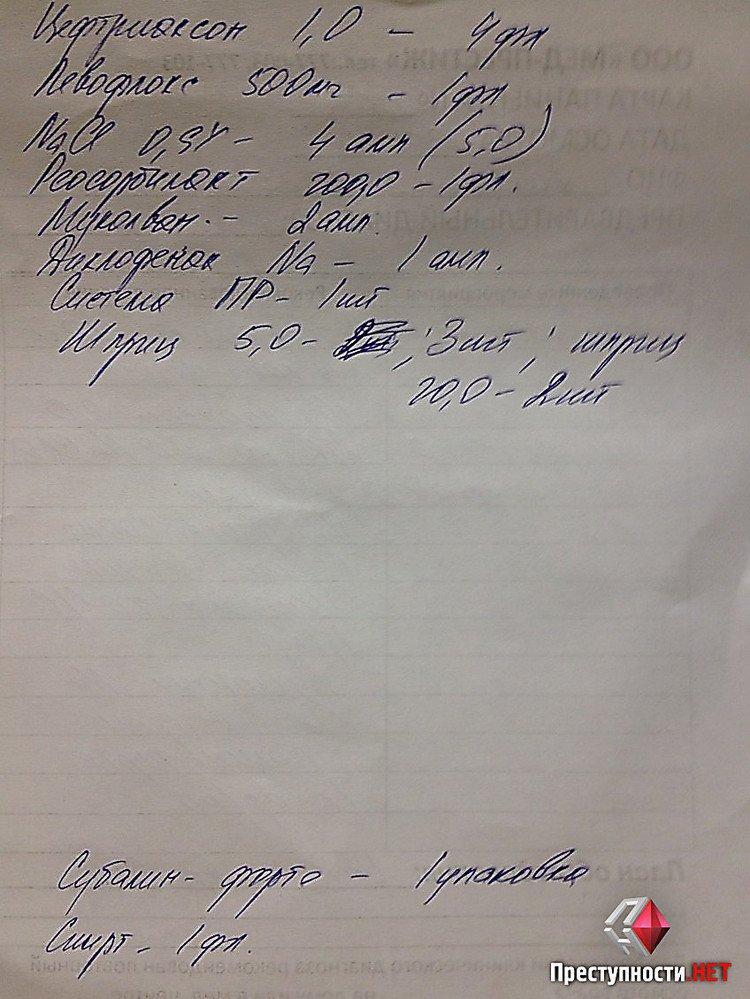 """У Миколаєві після уколу лікарів приватної """"швидкої"""" помер чоловік"""
