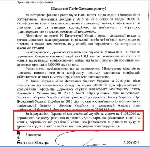 Стало відомо, скільки корупційних коштів Україна повернула до держбюджету - фото 1