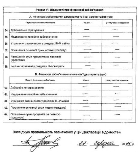 Новий глава СБУ відзвітував про свої доходи (ФОТО) - фото 8