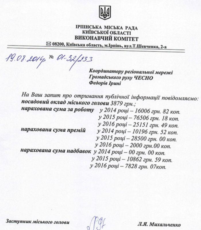 """Мер Ірпеня отримав """"за труди праведні"""" 60 тисяч грн - фото 1"""