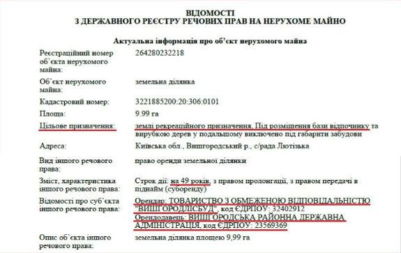 """Журналісти знайшли під Києвом """"будинок відпочинку"""" Кличка (документи, відео) - фото 5"""