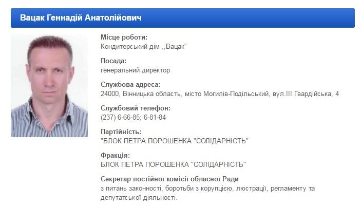 """Результат пошуку зображень за запитом """"Геннадій Вацак"""""""