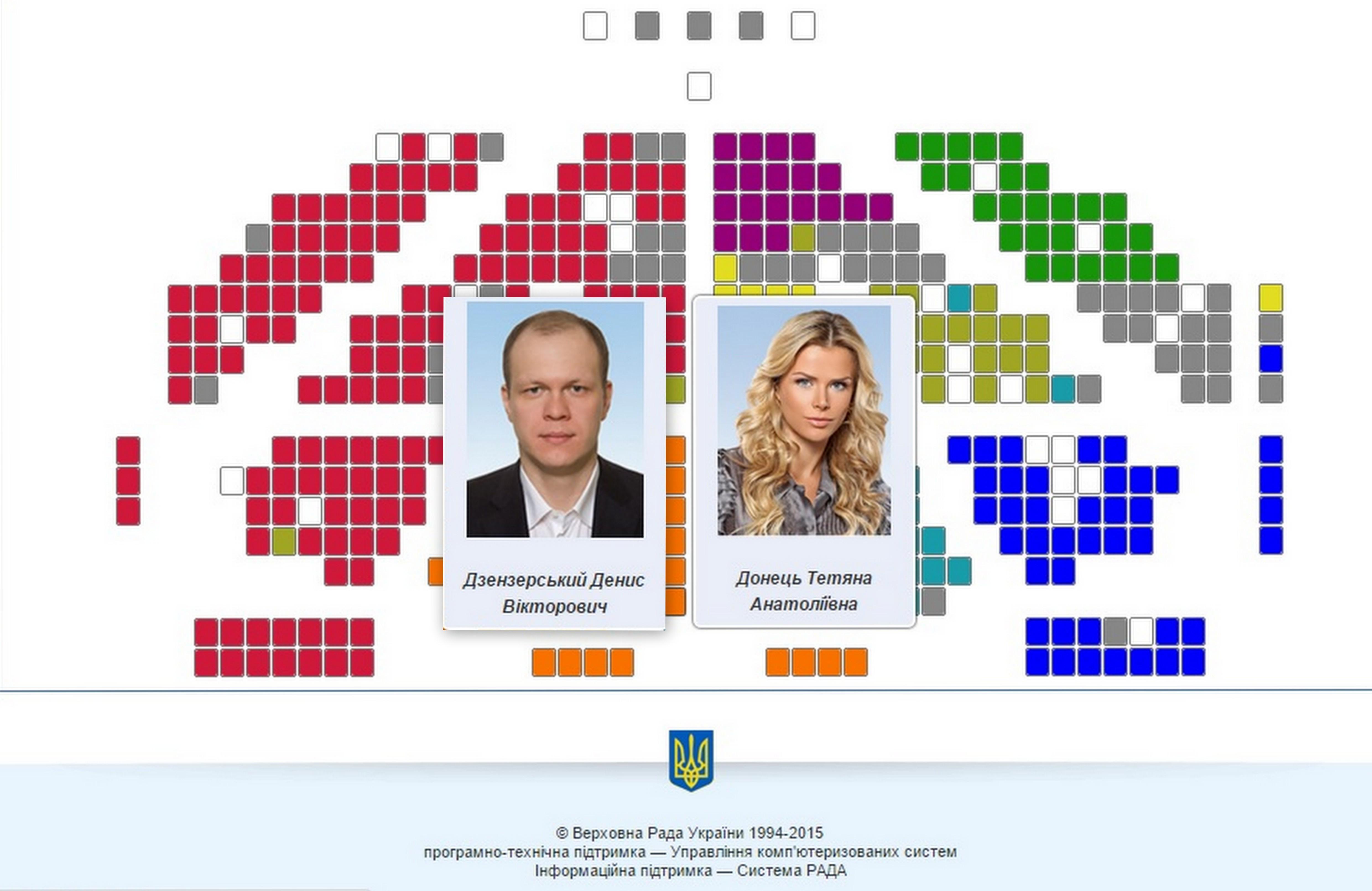 Двоє депутатів з фракції Яценюка обвінчалися - фото 1