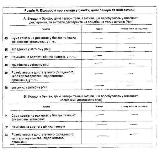 Новий глава СБУ відзвітував про свої доходи (ФОТО) - фото 7