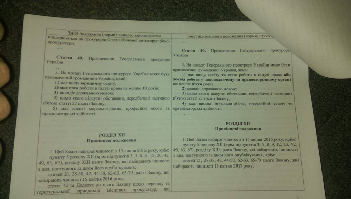 У Раді схвалили закон, який дозволяє генпрокурору не мати юридичну освтіу - фото 2