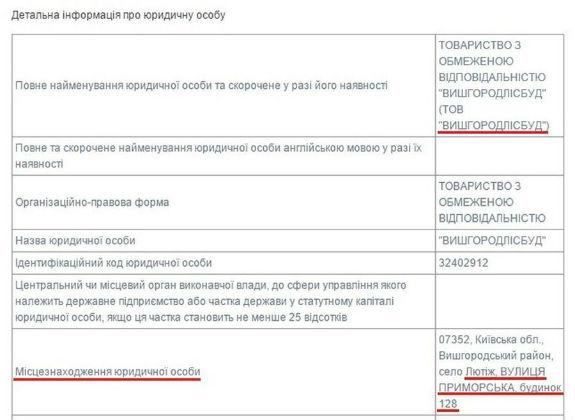 """Журналісти знайшли під Києвом """"будинок відпочинку"""" Кличка (документи, відео) - фото 6"""