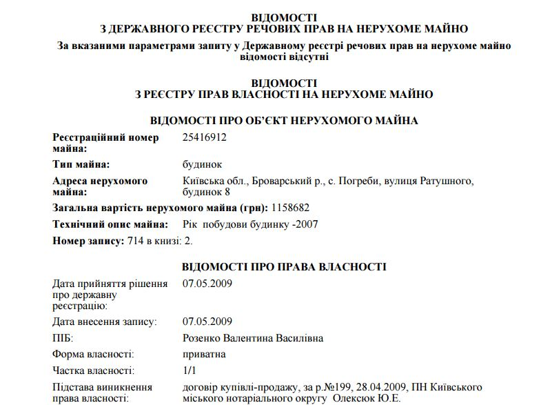 Донька віце-прем'єра Розенка засвітила шикарний маєток (ФОТО) - фото 3