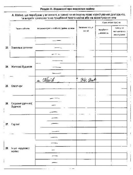 Новий глава СБУ відзвітував про свої доходи (ФОТО) - фото 3