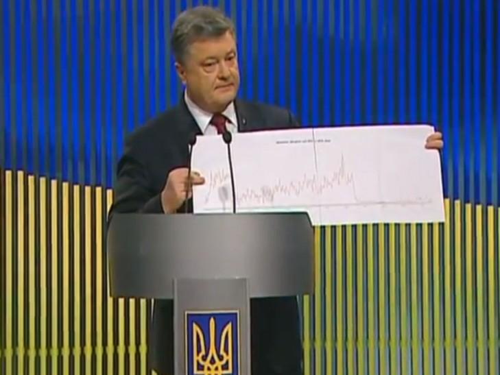 Порошенко про Мінськ-2, деолігархізацію та візит Гризлова - фото 1