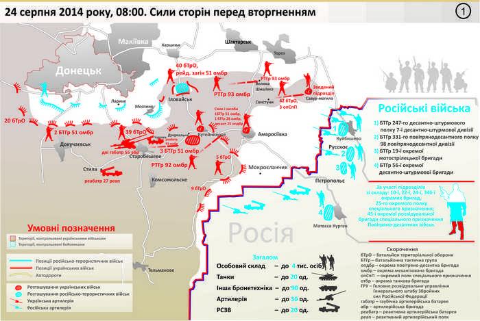 У Міноборони опублікували повний звіт про Іловайський котел  - фото 1