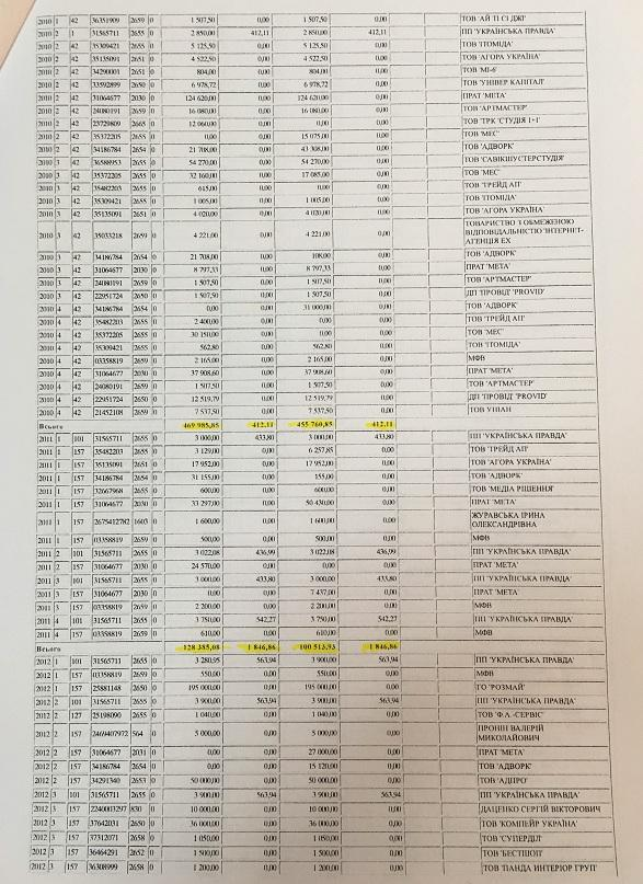 Лещенко, Притула та Топольська за 18 років заробили менше, ніж коштує його квартира (ДОКУМЕНТ) - фото 8