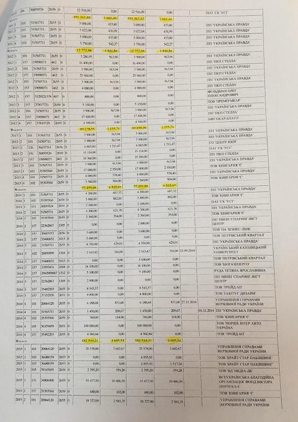 Лещенко, Притула та Топольська за 18 років заробили менше, ніж коштує його квартира (ДОКУМЕНТ) - фото 4