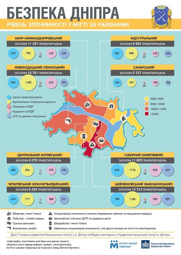 Тортури, вбивства та стрілянина: топ злочинів на Дніпропетровщині у 2016 році - фото 8