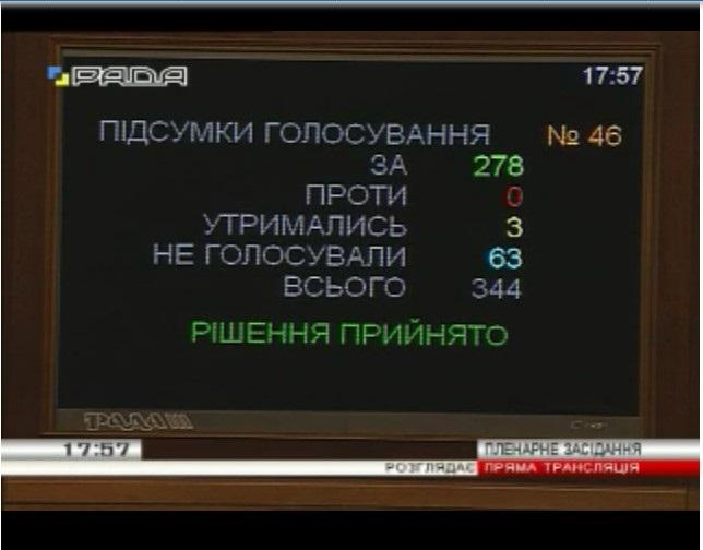 Рада ухвалила електронні держзакупівлі в зоні АТО - фото 1