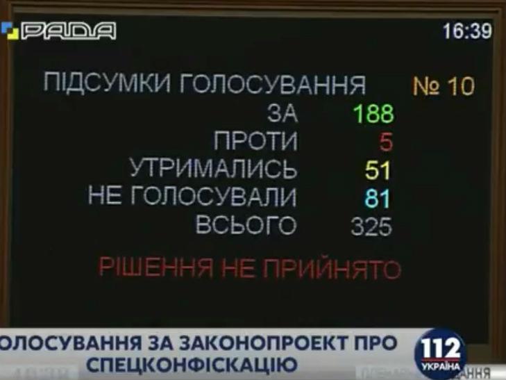 Рада не розгладатиме законопроект про спецкофіскацію, Ляшко заблокував трибуну - фото 1