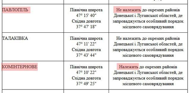 У Генштабі пояснили статус Комінтернового і Павлополя  - фото 1
