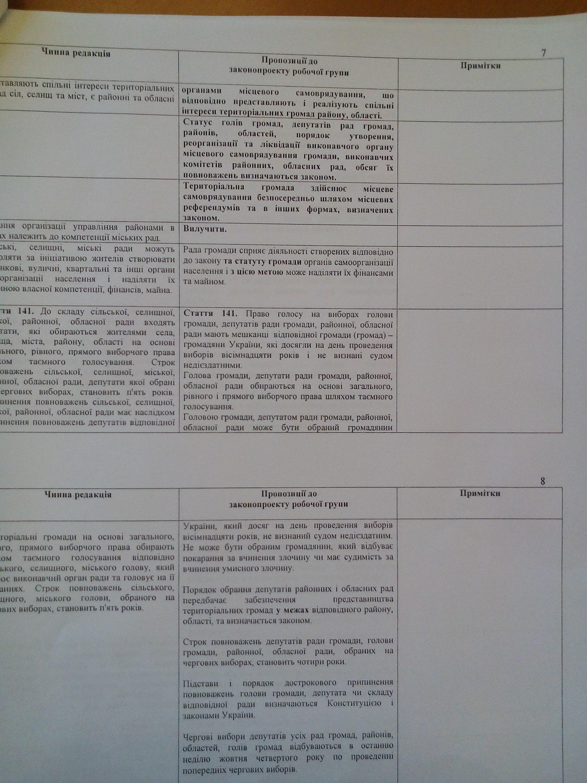 У Конституційній комісії пропонують узаконити місцеві референдуми - фото 1