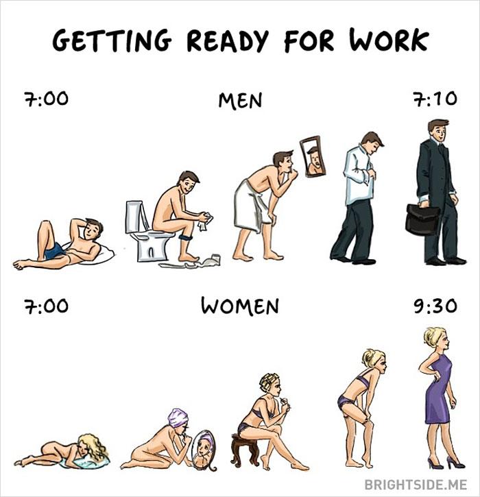 Жінки vs чоловіки: 14 яскравих відмінностей у коміксах - фото 10