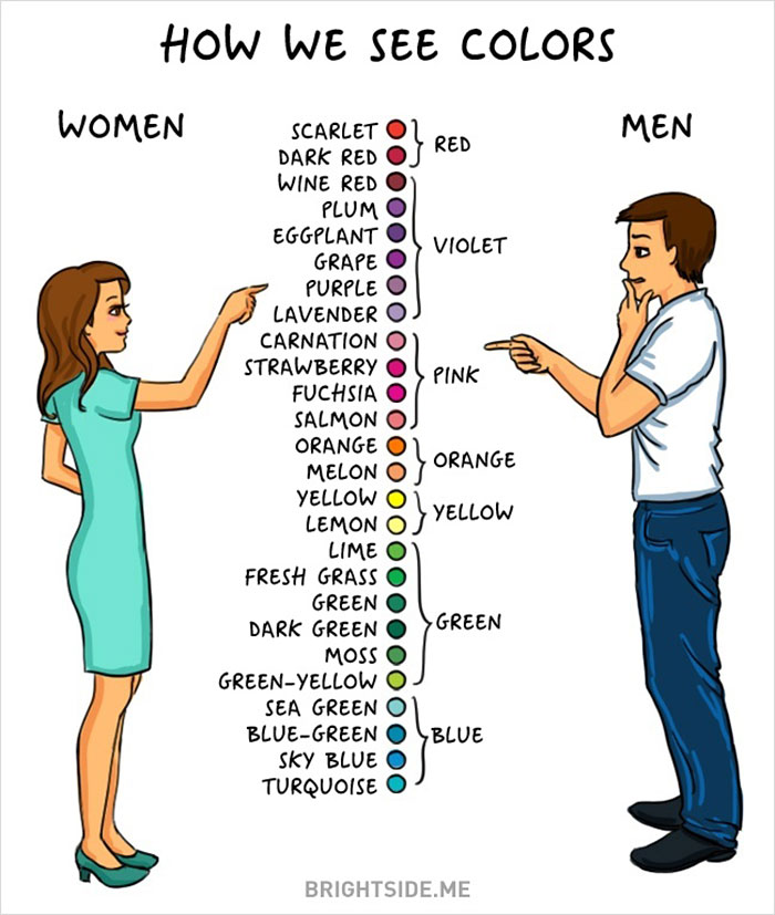 Жінки vs чоловіки: 14 яскравих відмінностей у коміксах - фото 8