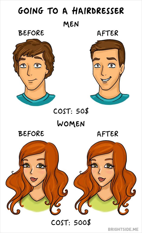 Жінки vs чоловіки: 14 яскравих відмінностей у коміксах - фото 6