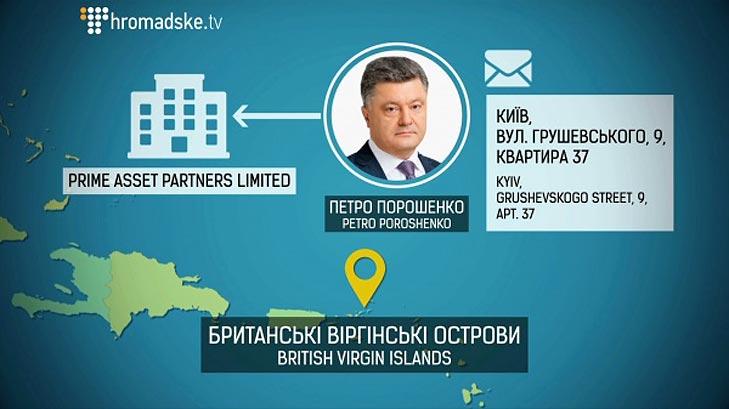 Петро Порошенко: два роки при влади  - фото 13