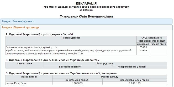 """Стало відомо, скільки тисяч коштують окуляри """"бідної"""" Тимошенко - фото 2"""