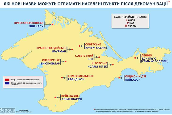 Декомунізація Криму поверне його у довоєнні часи (ІНФОГРАФІКА) - фото 1