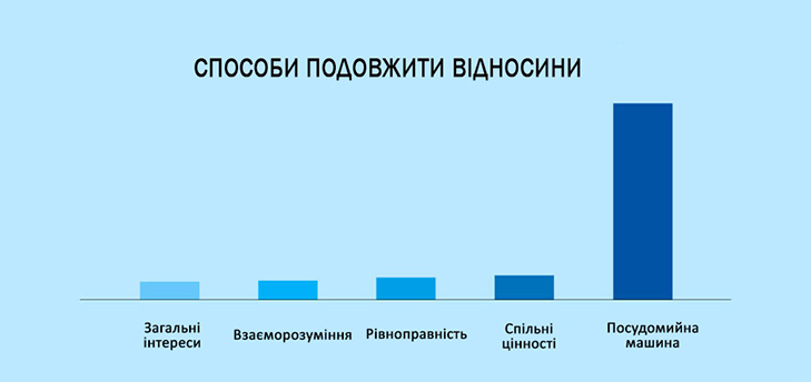 20 іронічних інфографік про наше життя - фото 16