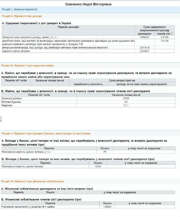 Савченко показала доходи: гонорари і подарунки на 400 тис. грн - фото 1
