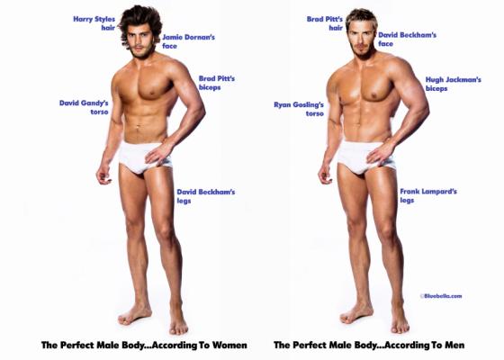 Як по-різному бачать ідеальне тіло жінки та чоловіки - фото 2
