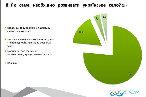 Половина селя не хоче платити податки (ІНФОГРАФІКА) - фото 2