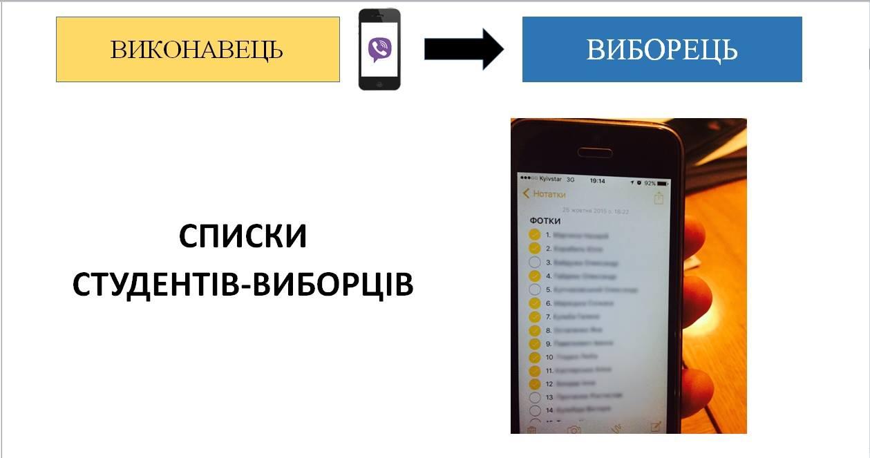 В Україні вперше оголосили вирок за підкуп виборців 25 жовтня (ІНФОГРАФІКА) - фото 1